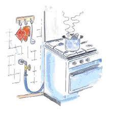 Come collegare il tubo flessibile alla cucina a gas lavori - Tubo flessibile gas cucina normativa ...